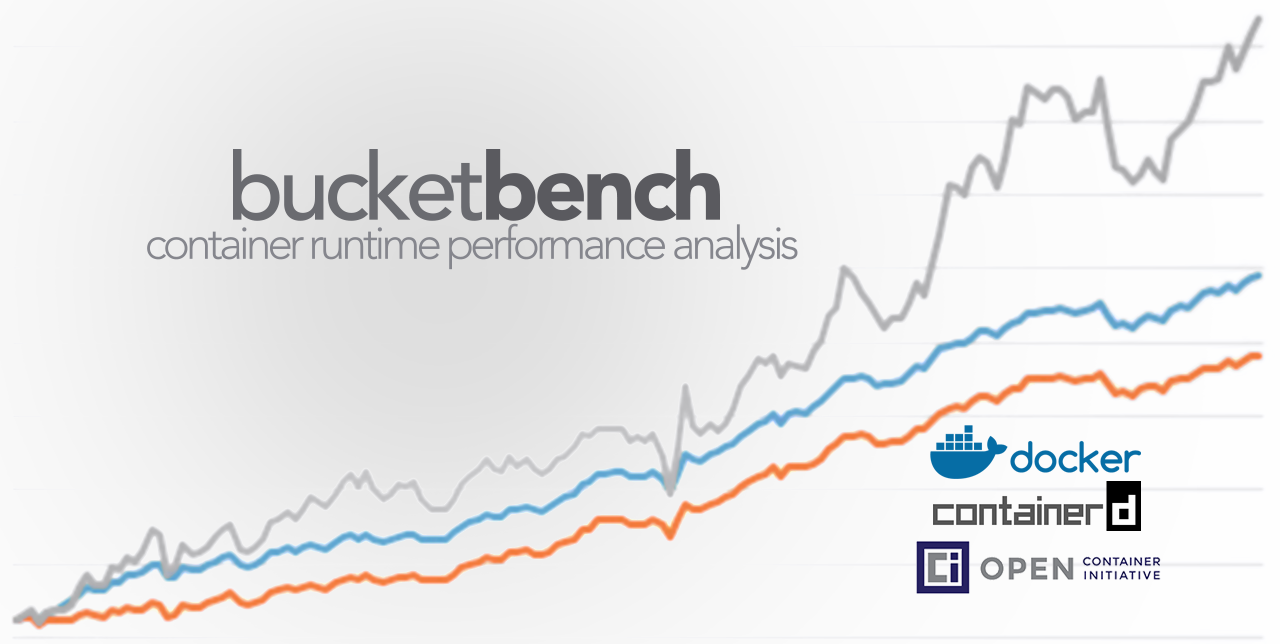 Bucketbench: Comparing Container Runtime Performance – Integrated Code