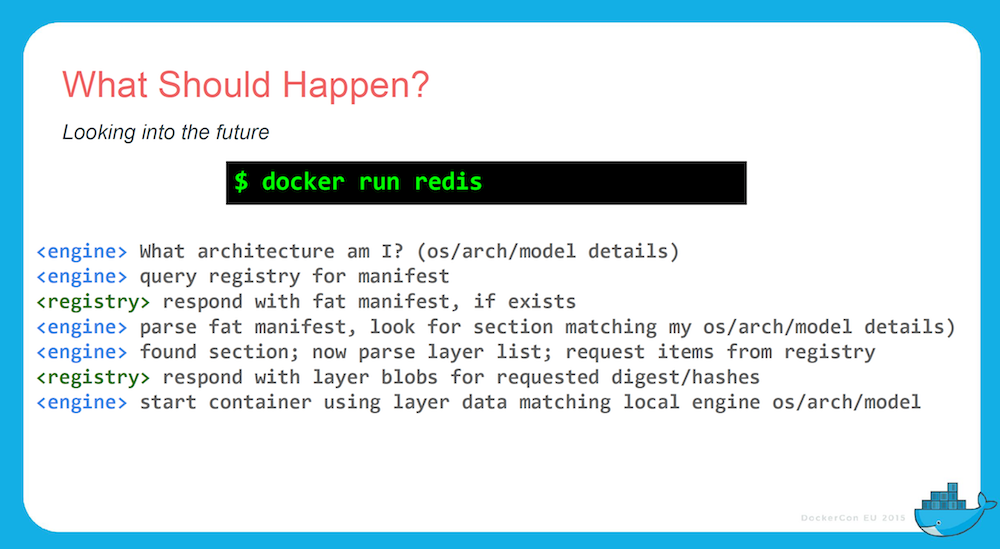 Docker Manifest Latest